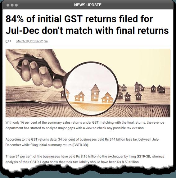 GST Return Mismatch